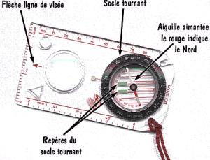 Comment bien utiliser une boussole pour s 39 orienter en for Utilisation boussole miroir
