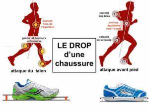 drop chaussure running