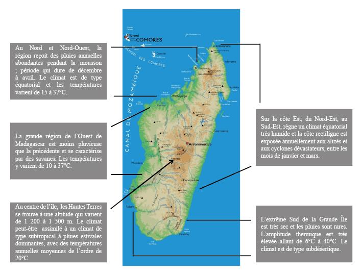 La météo à Madagascar